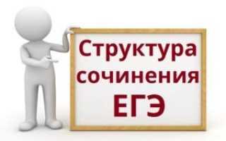 Структура сочинения ЕГЭ по русскому языку