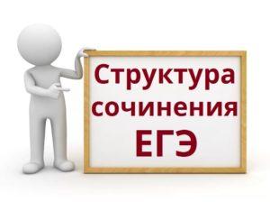 Структура сочинения по русскому языку